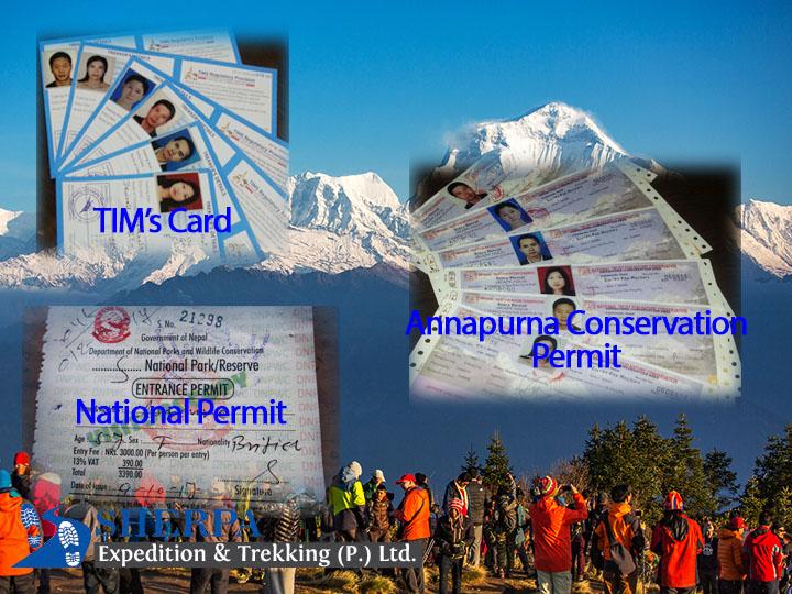 Trekking Permit/Fees